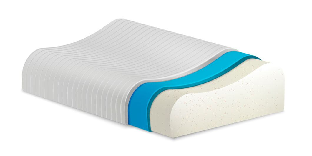 contour anti snore pillow
